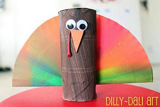 Spin Art Turkeys