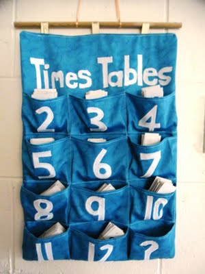 Times Table Pockets