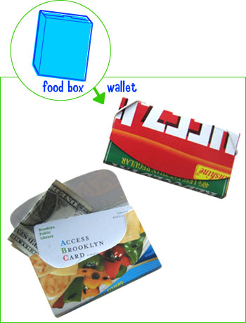 Food Box Wallet