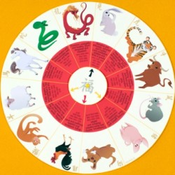 Chinese New Year Zodiac Wheel