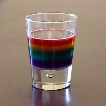 Water Density Experiment