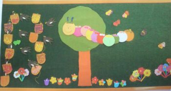 Spring Classroom Display