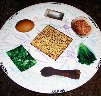Paper Seder Plate