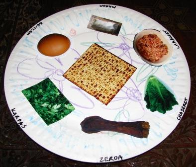 Use a paper plate to make a simple craft about the traditional foods of Passover. Itu0027s an easy way to introduce elements of the Seder to young children. & Paper Seder Plate | Fun Family Crafts